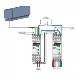 AM Safety - Przekaźniki bezpieczeństwa - C-SE - schemat podłączenia