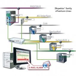 Diagnostyka i monitoring sieci przemysłowych